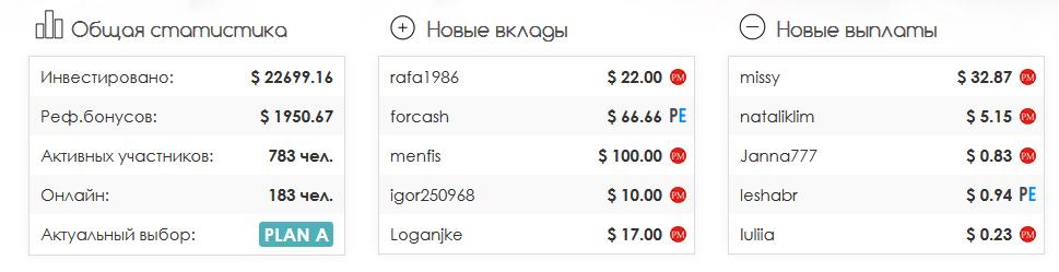 2 forex accounts offline